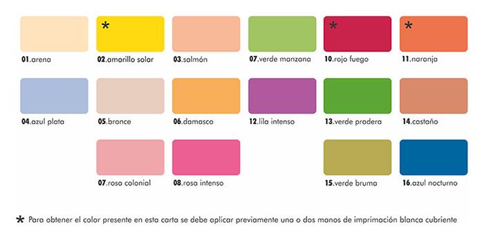 Carta acrlílico color